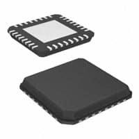 CC1021RSST|TI电子元件